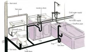 plumbing-basics-ga-1